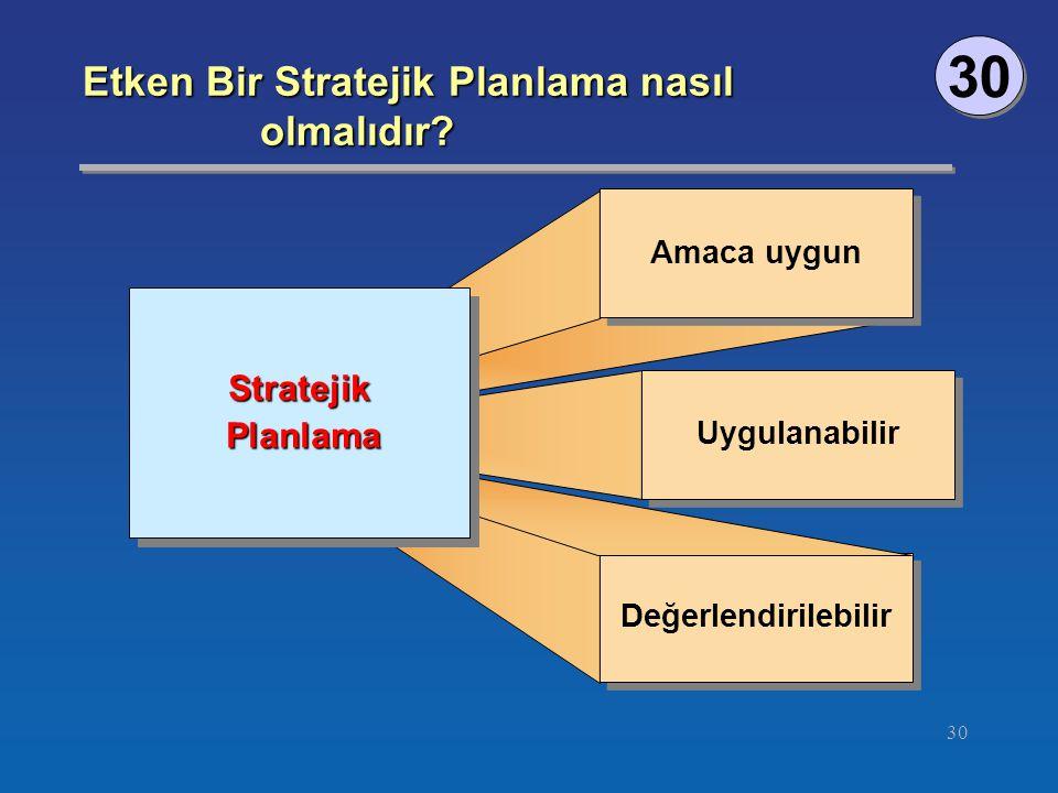 30 Etken Bir Stratejik Planlama nasıl olmalıdır? Etken Bir Stratejik Planlama nasıl olmalıdır? 30 Değerlendirilebilir Amaca uygun Uygulanabilir Strate