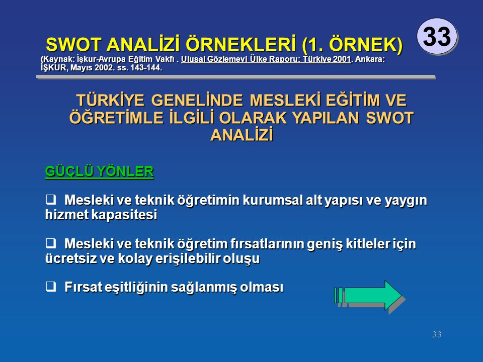 33 SWOT ANALİZİ ÖRNEKLERİ (1. ÖRNEK) (Kaynak: İşkur-Avrupa Eğitim Vakfı. Ulusal Gözlemevi Ülke Raporu: Türkiye 2001. Ankara: İŞKUR, Mayıs 2002. ss. 14