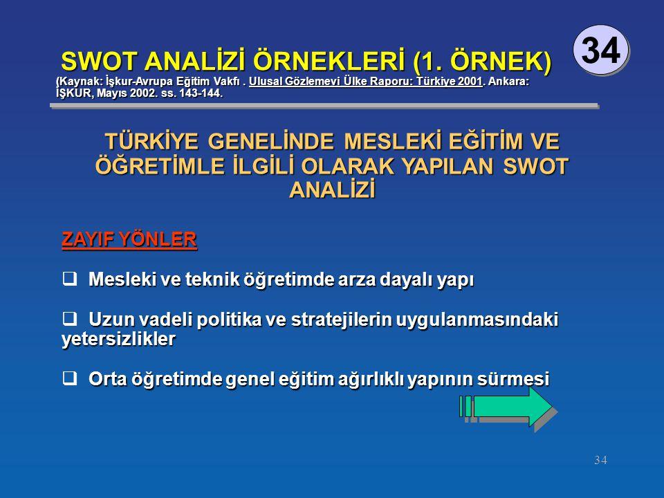 34 SWOT ANALİZİ ÖRNEKLERİ (1.ÖRNEK) (Kaynak: İşkur-Avrupa Eğitim Vakfı.