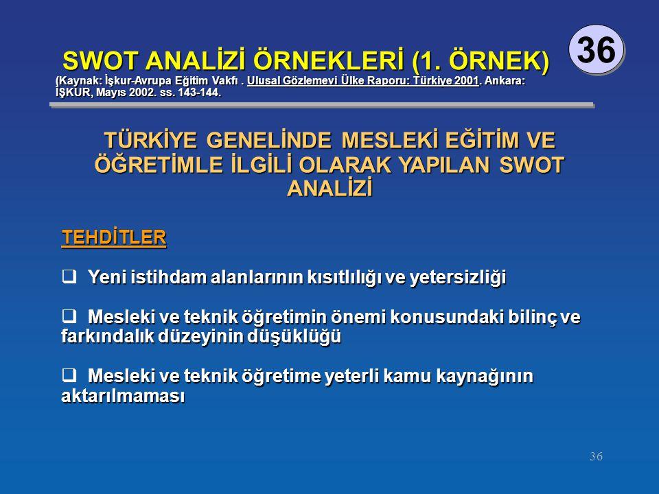 36 SWOT ANALİZİ ÖRNEKLERİ (1. ÖRNEK) (Kaynak: İşkur-Avrupa Eğitim Vakfı. Ulusal Gözlemevi Ülke Raporu: Türkiye 2001. Ankara: İŞKUR, Mayıs 2002. ss. 14