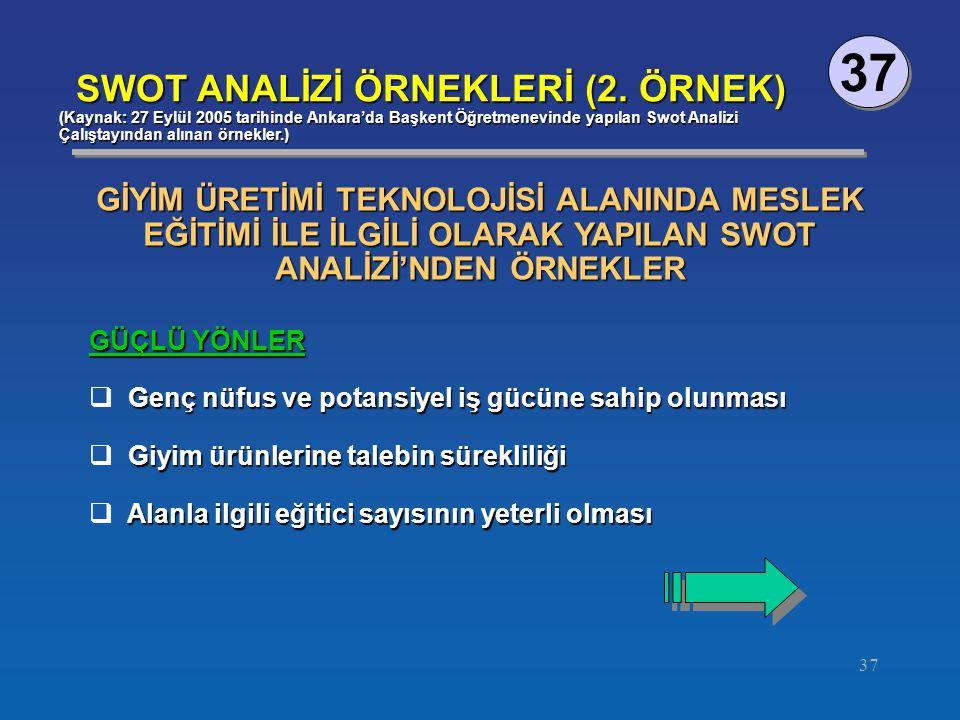 37 SWOT ANALİZİ ÖRNEKLERİ (2. ÖRNEK) (Kaynak: 27 Eylül 2005 tarihinde Ankara'da Başkent Öğretmenevinde yapılan Swot Analizi Çalıştayından alınan örnek