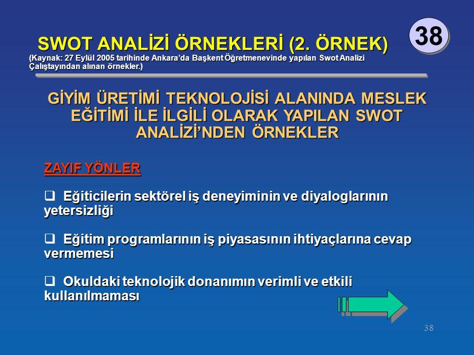 38 SWOT ANALİZİ ÖRNEKLERİ (2. ÖRNEK) (Kaynak: 27 Eylül 2005 tarihinde Ankara'da Başkent Öğretmenevinde yapılan Swot Analizi Çalıştayından alınan örnek