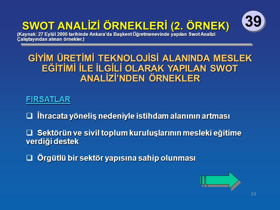 39 SWOT ANALİZİ ÖRNEKLERİ (2. ÖRNEK) (Kaynak: 27 Eylül 2005 tarihinde Ankara'da Başkent Öğretmenevinde yapılan Swot Analizi Çalıştayından alınan örnek