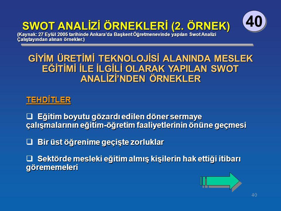 40 SWOT ANALİZİ ÖRNEKLERİ (2. ÖRNEK) (Kaynak: 27 Eylül 2005 tarihinde Ankara'da Başkent Öğretmenevinde yapılan Swot Analizi Çalıştayından alınan örnek