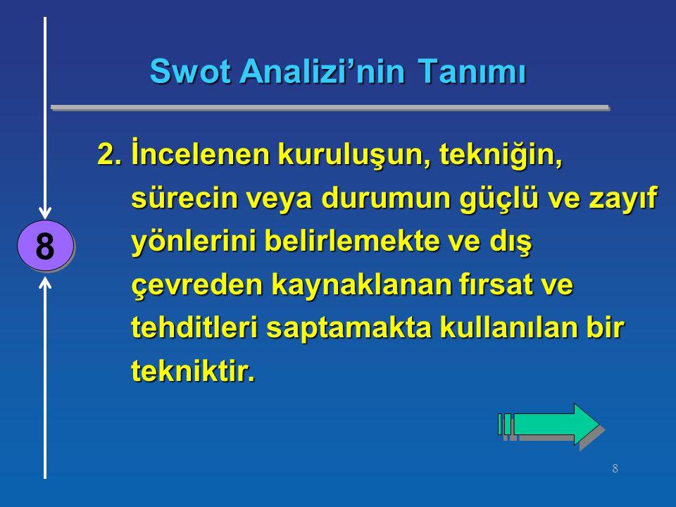 8 Swot Analizi'nin Tanımı 8 8 2.İncelenen kuruluşun, tekniğin, sürecin veya durumun güçlü ve zayıf yönlerini belirlemekte ve dış çevreden kaynaklanan fırsat ve tehditleri saptamakta kullanılan bir tekniktir.