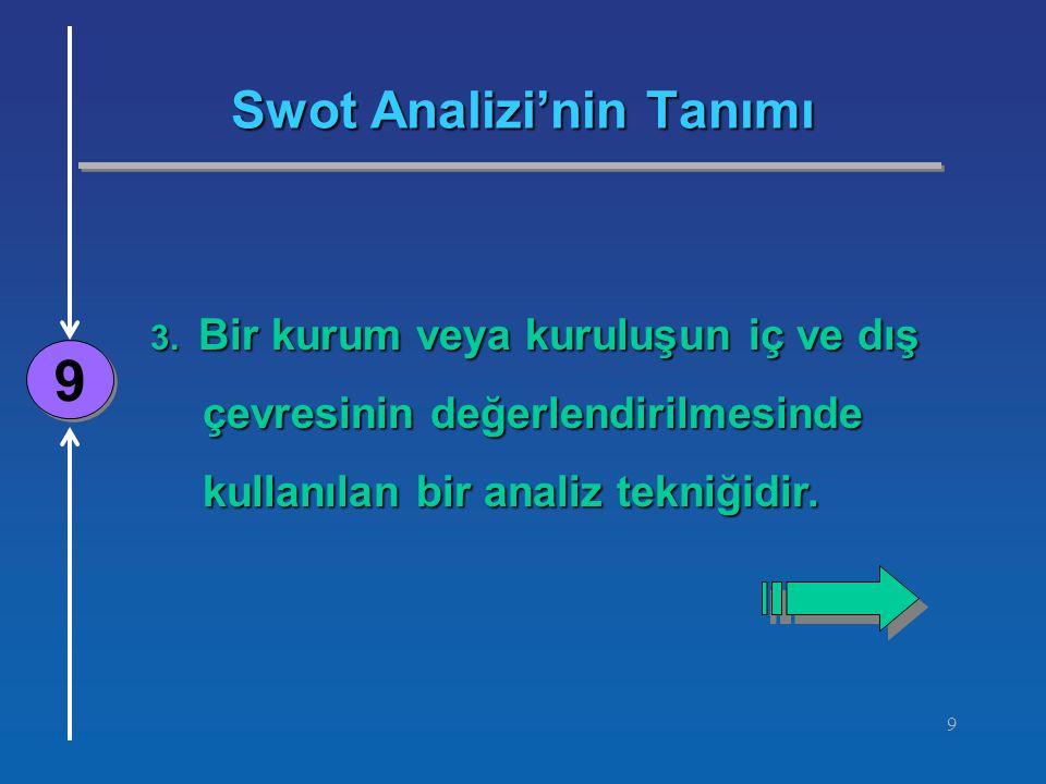 9 Swot Analizi'nin Tanımı 9 9 3. Bir kurum veya kuruluşun iç ve dış çevresinin değerlendirilmesinde kullanılan bir analiz tekniğidir.