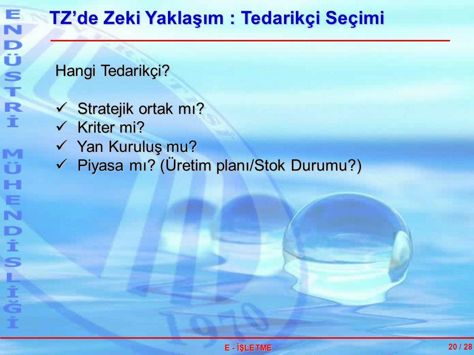TZ'de Zeki Yaklaşım : Tedarikçi Seçimi 20 / 28 E - İŞLETME Hangi Tedarikçi? Stratejik ortak mı? Stratejik ortak mı? Kriter mi? Kriter mi? Yan Kuruluş