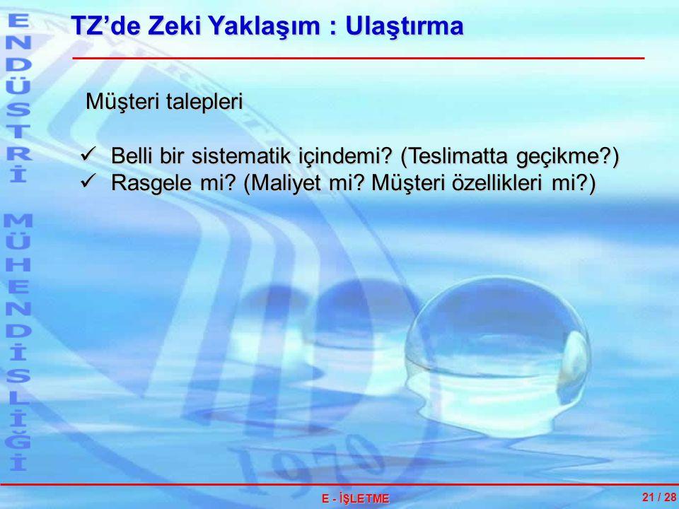 TZ'de Zeki Yaklaşım : Ulaştırma 21 / 28 E - İŞLETME Müşteri talepleri Müşteri talepleri Belli bir sistematik içindemi? (Teslimatta geçikme?) Belli bir