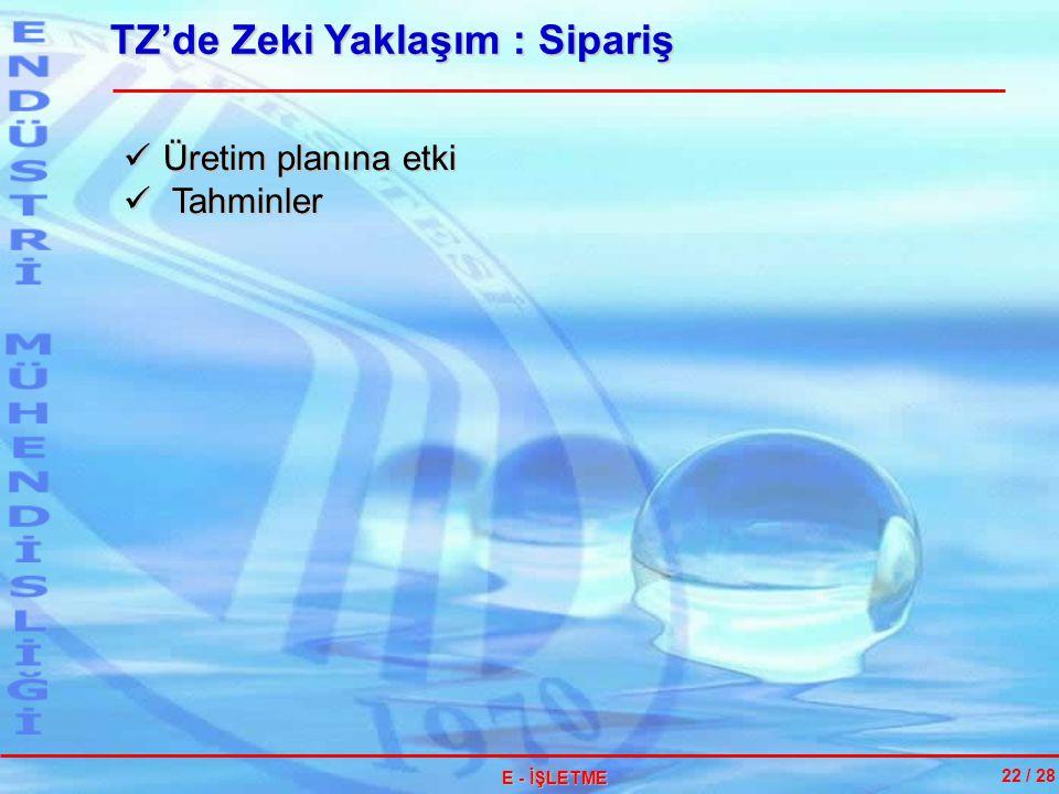 TZ'de Zeki Yaklaşım : Sipariş 22 / 28 E - İŞLETME Üretim planına etki Üretim planına etki Tahminler Tahminler