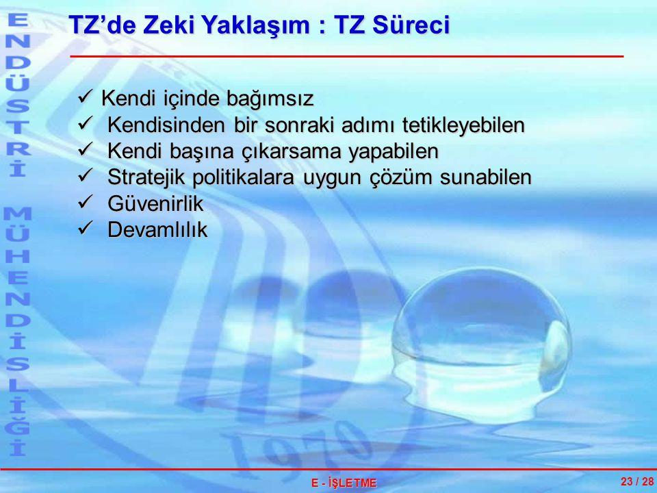 TZ'de Zeki Yaklaşım : TZ Süreci 23 / 28 E - İŞLETME Kendi içinde bağımsız Kendi içinde bağımsız Kendisinden bir sonraki adımı tetikleyebilen Kendisind