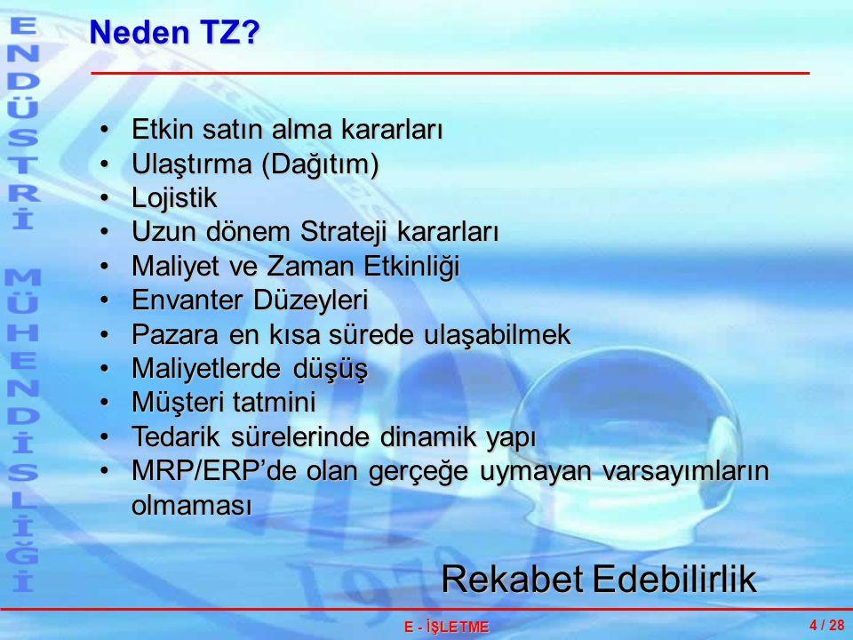 TZ'nin Yapısı 5 / 28 E - İŞLETME Hammadde, yarı mamul, mamul parçaların tedarik edilmesi Hammadde, yarı mamul, mamul parçaların tedarik edilmesi Montaj Hattında nihai ürünün üretilmesi Montaj Hattında nihai ürünün üretilmesi Nihai ürünün müşteriye ulaştırılması Nihai ürünün müşteriye ulaştırılması Tüm faaliyetlerin fonksiyonelliğini devam ettirebilmesi için oluşturulan Lojistik Destek Sistemi Faaliyetleri Tüm faaliyetlerin fonksiyonelliğini devam ettirebilmesi için oluşturulan Lojistik Destek Sistemi Faaliyetleri