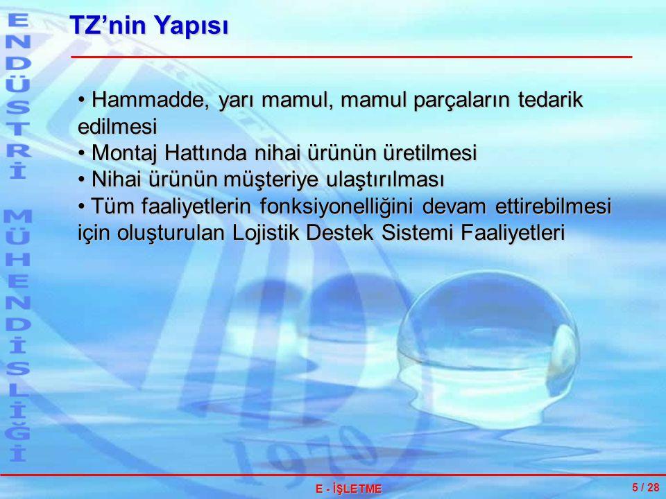 TZ'nin Yapısı 5 / 28 E - İŞLETME Hammadde, yarı mamul, mamul parçaların tedarik edilmesi Hammadde, yarı mamul, mamul parçaların tedarik edilmesi Monta