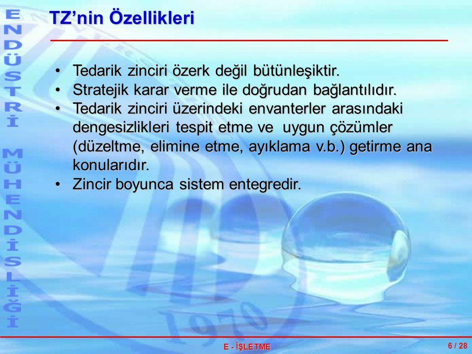 Yeni Bir Tedarikçi : TÜKETİCİ 27 / 28 E - İŞLETME  Çevre bilincinin artması  Değişen kanuni yapı Geri Dönüşümlü Malzeme Kullanımı