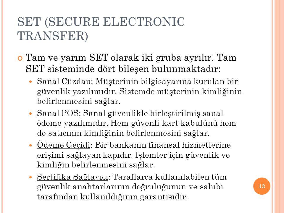 SET (SECURE ELECTRONIC TRANSFER) Tam ve yarım SET olarak iki gruba ayrılır.