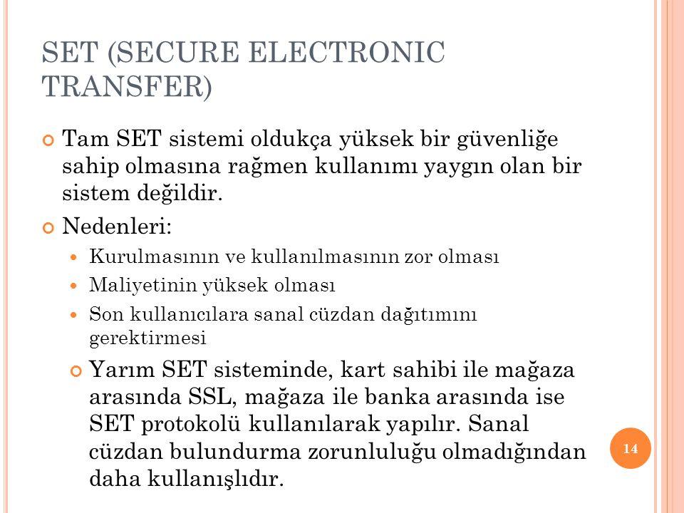 SET (SECURE ELECTRONIC TRANSFER) Tam SET sistemi oldukça yüksek bir güvenliğe sahip olmasına rağmen kullanımı yaygın olan bir sistem değildir.