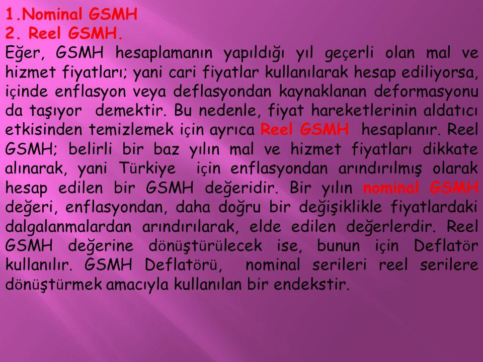 1.Nominal GSMH 2.Reel GSMH.