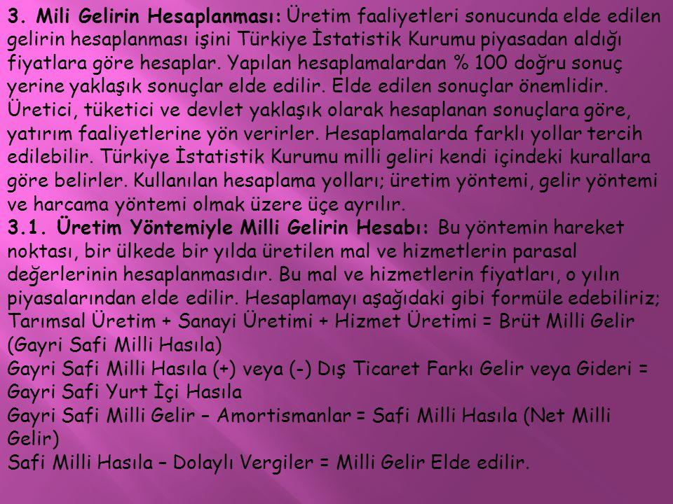 3. Mili Gelirin Hesaplanması: Üretim faaliyetleri sonucunda elde edilen gelirin hesaplanması işini Türkiye İstatistik Kurumu piyasadan aldığı fiyatlar
