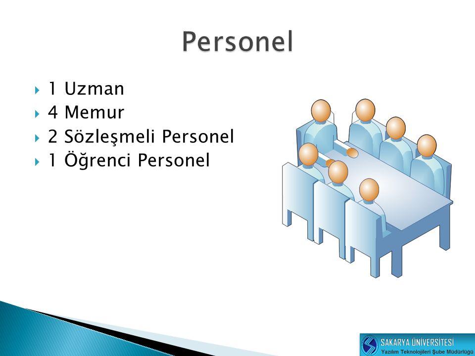 1 Uzman  4 Memur  2 Sözleşmeli Personel  1 Öğrenci Personel