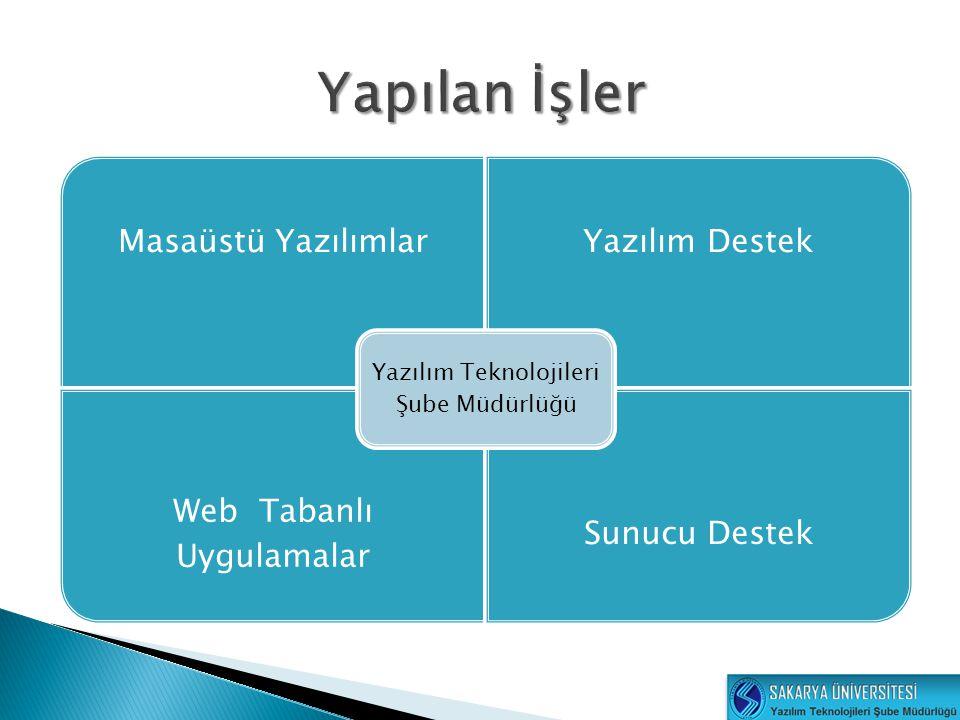 Masaüstü YazılımlarYazılım Destek Web Tabanlı Uygulamalar Sunucu Destek Yazılım Teknolojileri Şube Müdürlüğü
