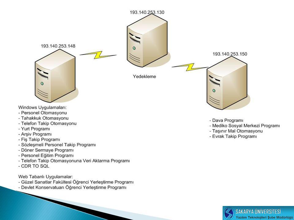  Varolan yazılımları geliştirme  Yazıcı, sürücü (driver) vb. desteği