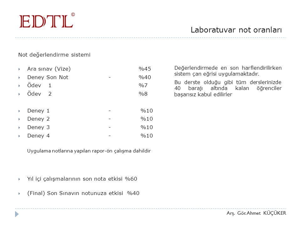Not değerlendirme sistemi  Ara sınav (Vize) %45  Deney Son Not-%40  Ödev 1%7  Ödev 2%8  Deney 1 - %10  Deney 2 - %10  Deney 3 - %10  Deney 4 -