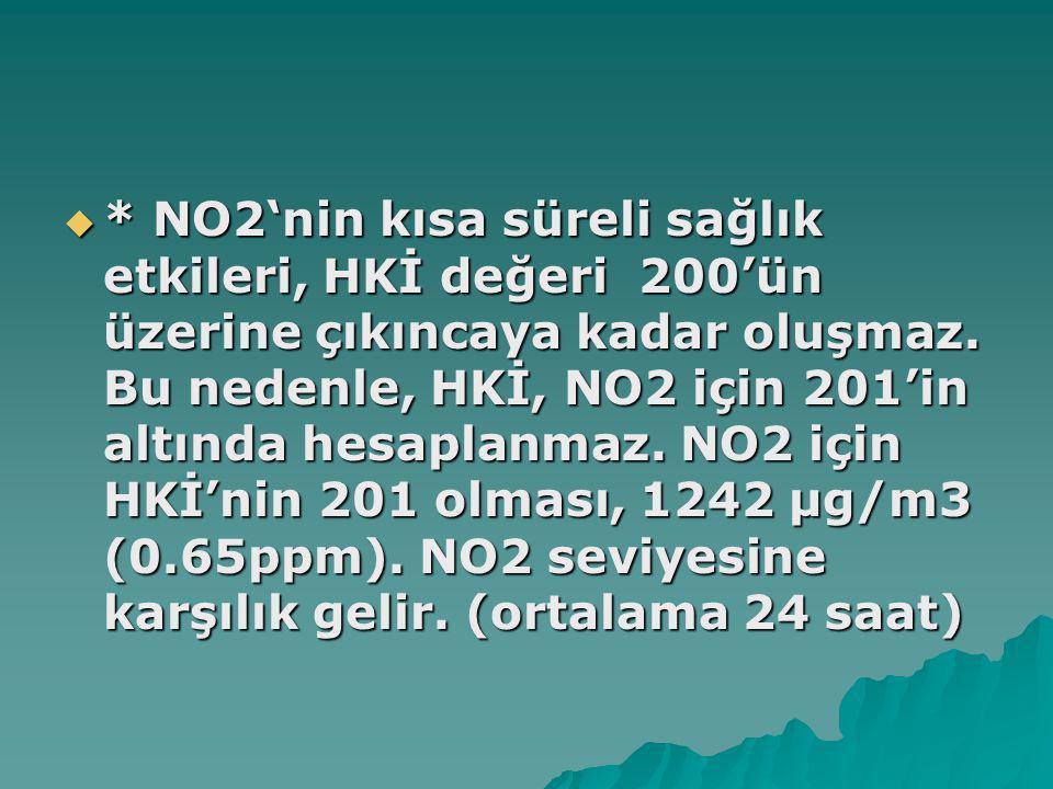  * NO2'nin kısa süreli sağlık etkileri, HKİ değeri 200'ün üzerine çıkıncaya kadar oluşmaz.
