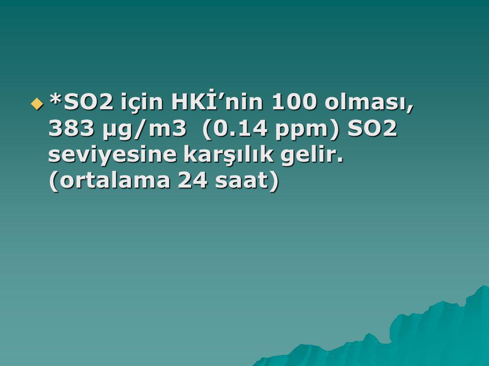  *SO2 için HKİ'nin 100 olması, 383 µg/m3 (0.14 ppm) SO2 seviyesine karşılık gelir.