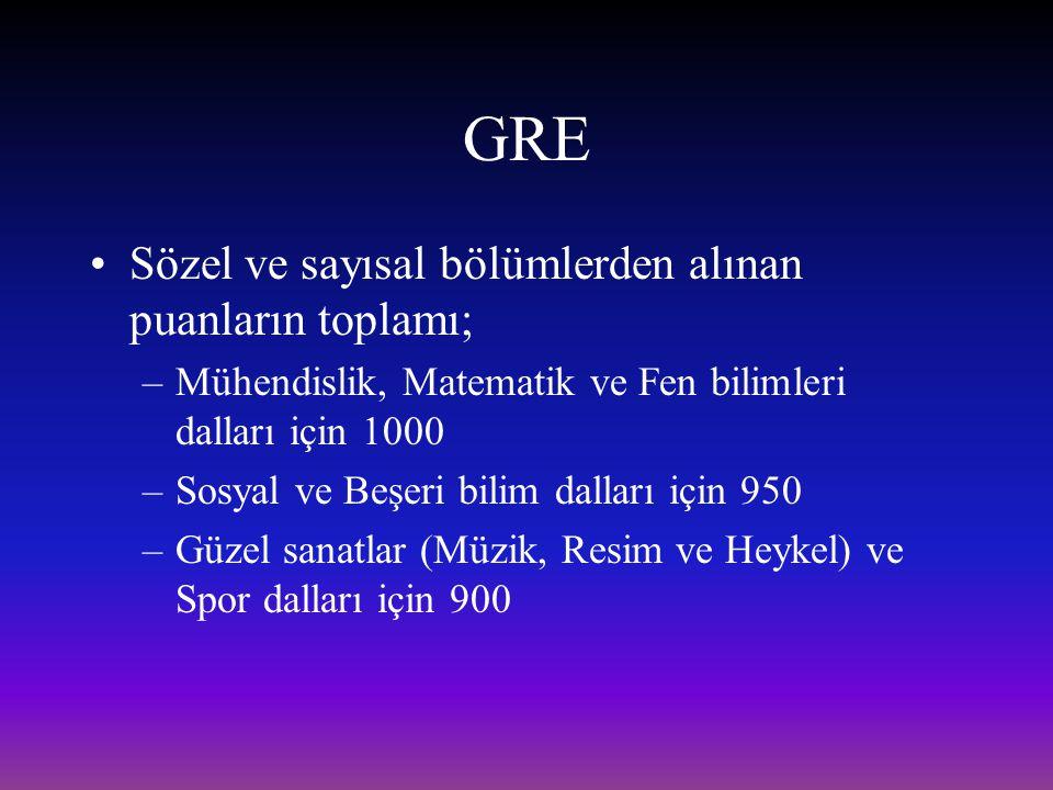 GRE Sözel ve sayısal bölümlerden alınan puanların toplamı; –Mühendislik, Matematik ve Fen bilimleri dalları için 1000 –Sosyal ve Beşeri bilim dalları
