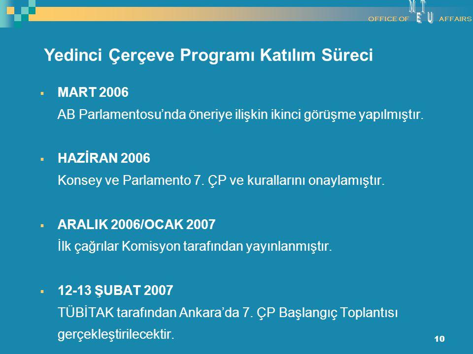 10  MART 2006 AB Parlamentosu'nda öneriye ilişkin ikinci görüşme yapılmıştır.  HAZİRAN 2006 Konsey ve Parlamento 7. ÇP ve kurallarını onaylamıştır.