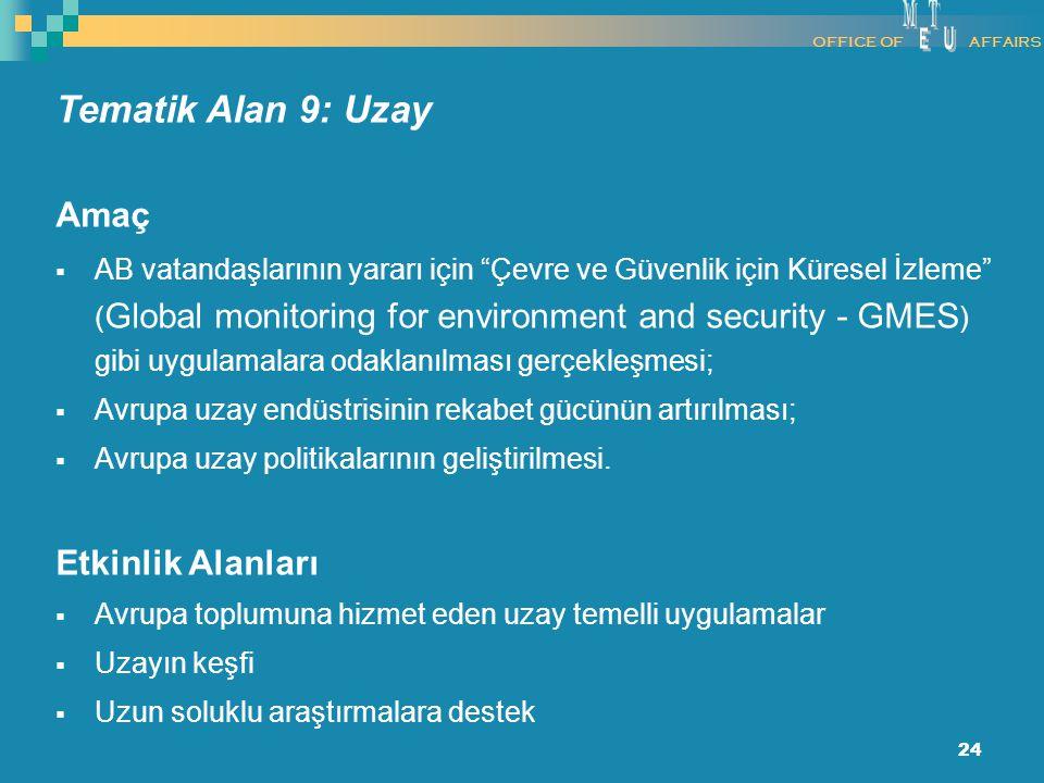 """24 Amaç  AB vatandaşlarının yararı için """"Çevre ve Güvenlik için Küresel İzleme"""" ( Global monitoring for environment and security - GMES ) gibi uygula"""