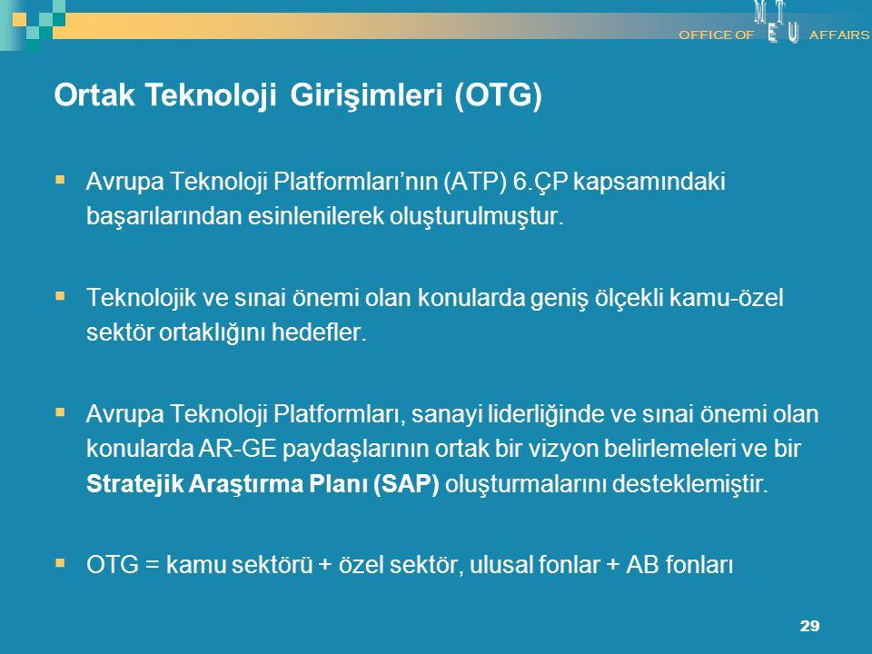 29  Avrupa Teknoloji Platformları'nın (ATP) 6.ÇP kapsamındaki başarılarından esinlenilerek oluşturulmuştur.  Teknolojik ve sınai önemi olan konulard