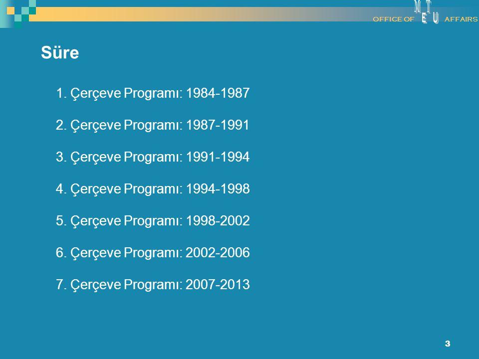 3 Süre 1. Çerçeve Programı: 1984-1987 2. Çerçeve Programı: 1987-1991 3. Çerçeve Programı: 1991-1994 4. Çerçeve Programı: 1994-1998 5. Çerçeve Programı