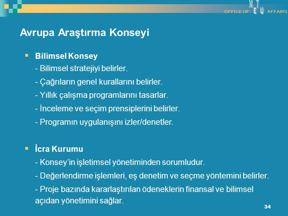 34  Bilimsel Konsey - Bilimsel stratejiyi belirler. - Çağrıların genel kurallarını belirler. - Yıllık çalışma programlarını tasarlar. - İnceleme ve s