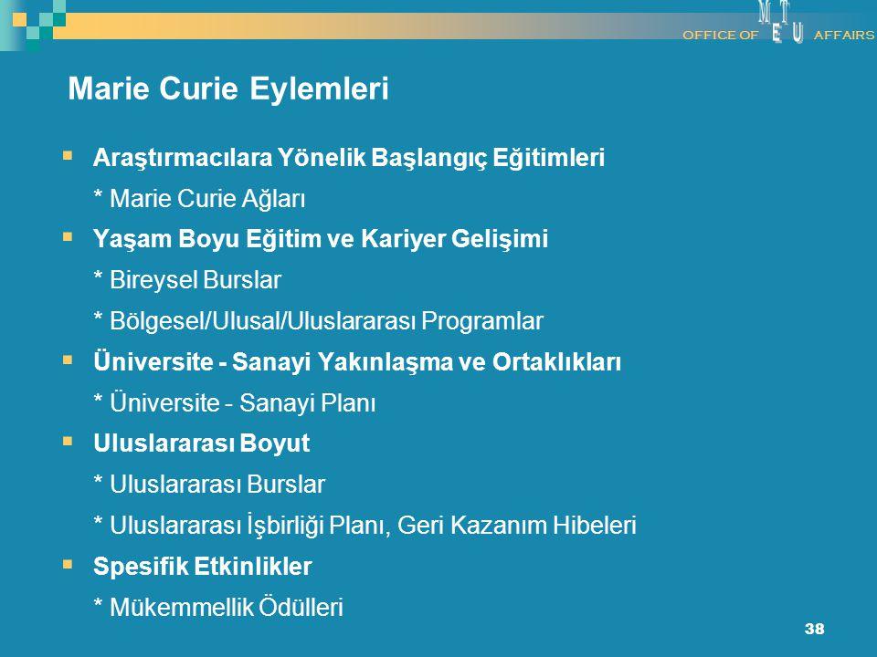 38  Araştırmacılara Yönelik Başlangıç Eğitimleri * Marie Curie Ağları  Yaşam Boyu Eğitim ve Kariyer Gelişimi * Bireysel Burslar * Bölgesel/Ulusal/Ul