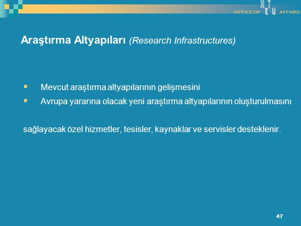 47  Mevcut araştırma altyapılarının gelişmesini  Avrupa yararına olacak yeni araştırma altyapılarının oluşturulmasını sağlayacak özel hizmetler, tes
