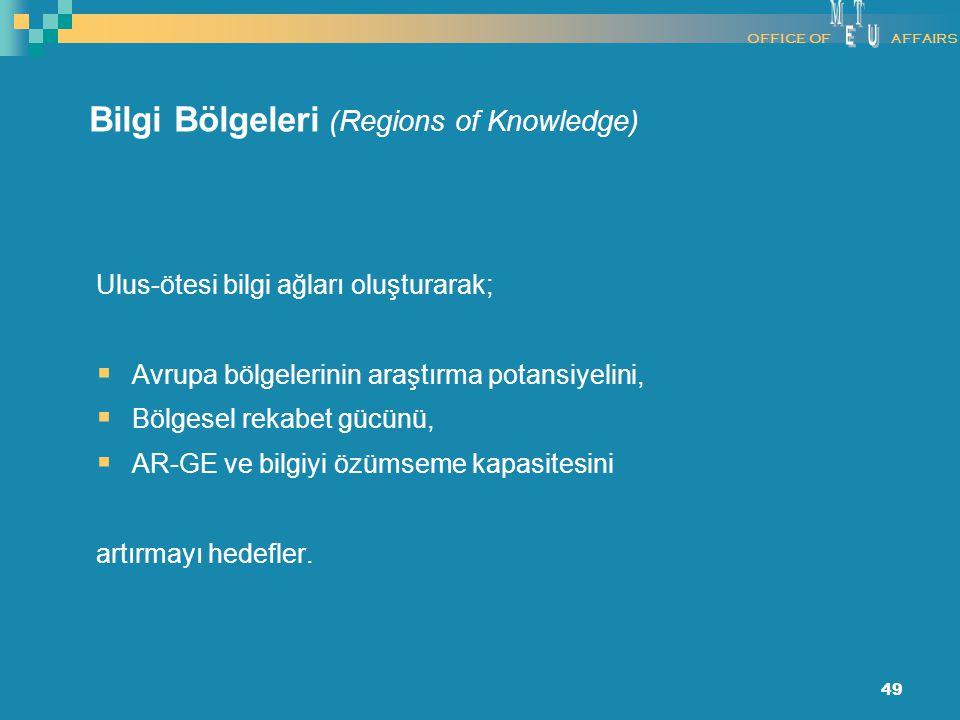 49 Ulus-ötesi bilgi ağları oluşturarak;  Avrupa bölgelerinin araştırma potansiyelini,  Bölgesel rekabet gücünü,  AR-GE ve bilgiyi özümseme kapasite