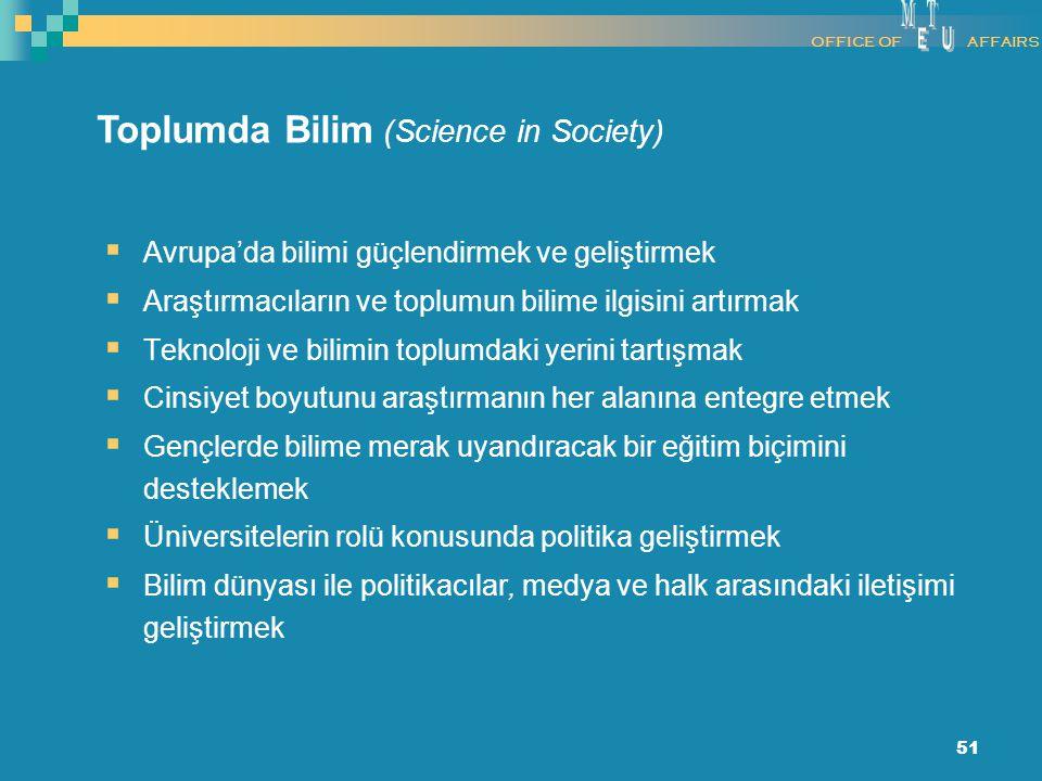 51  Avrupa'da bilimi güçlendirmek ve geliştirmek  Araştırmacıların ve toplumun bilime ilgisini artırmak  Teknoloji ve bilimin toplumdaki yerini tar