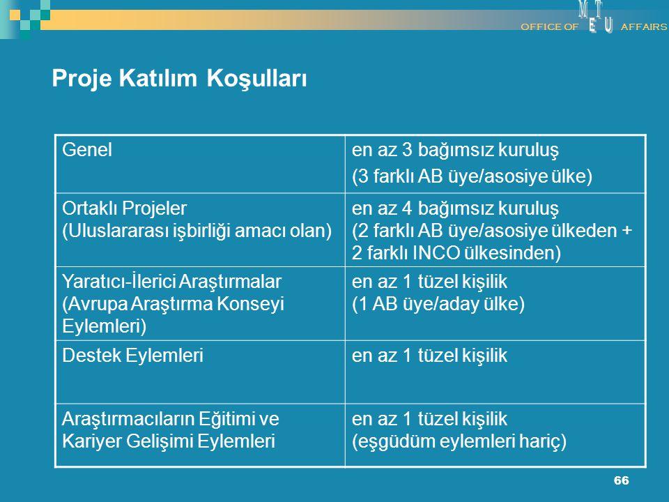 66 Genelen az 3 bağımsız kuruluş (3 farklı AB üye/asosiye ülke) Ortaklı Projeler (Uluslararası işbirliği amacı olan) en az 4 bağımsız kuruluş (2 farkl