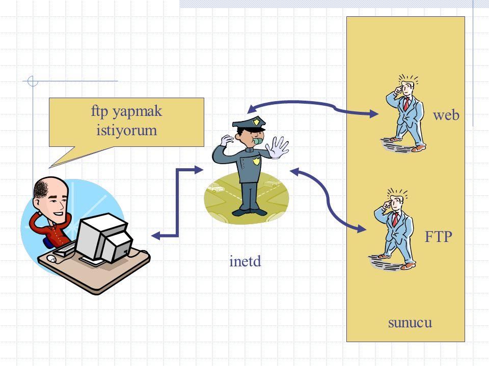 Dosya Transfer Protokolü (File Transfer Protocol, FTP) FTP (File Transfer Protocol) İnternete bağlı iki bilgisayar arasında karşılıklı dosya aktarımı yapmak için geliştirilen bir İnternet protokoldür.