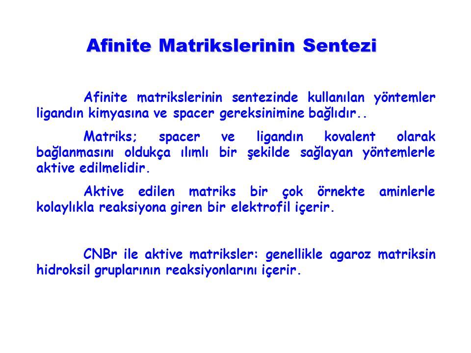 Afinite Matrikslerinin Sentezi Afinite matrikslerinin sentezinde kullanılan yöntemler ligandın kimyasına ve spacer gereksinimine bağlıdır..