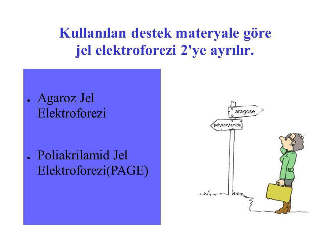 Kullanılan destek materyale göre jel elektroforezi 2'ye ayrılır. Metin eklemek için tıklayın ● Agaroz Jel Elektroforezi Agaroz Jel Elektroforezi ● Pol