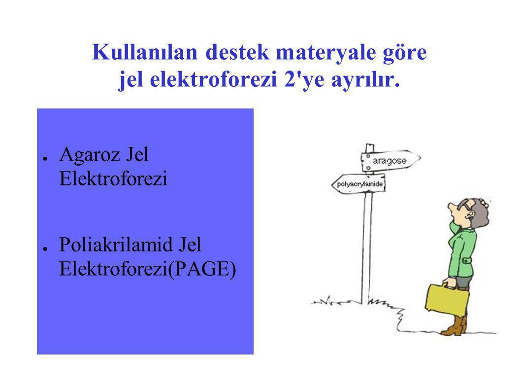 Kullanılan destek materyale göre jel elektroforezi 2'ye ayrılır. ● Agaroz Jel Elektroforezi Agaroz Jel Elektroforezi ● Poliakrilamid Jel Elektroforezi