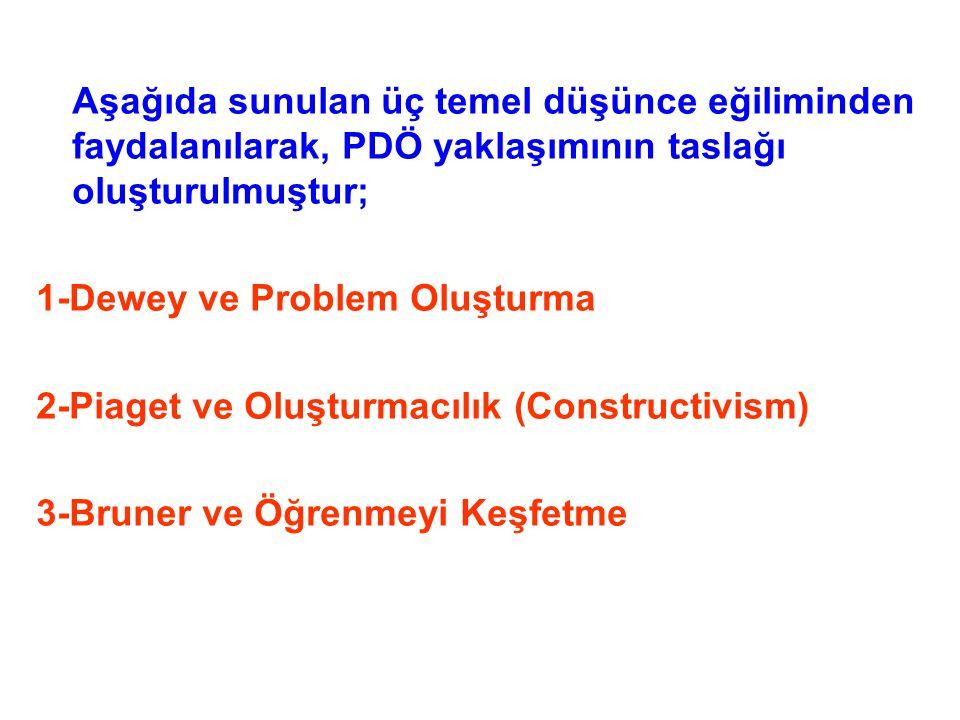 Aşağıda sunulan üç temel düşünce eğiliminden faydalanılarak, PDÖ yaklaşımının taslağı oluşturulmuştur; 1-Dewey ve Problem Oluşturma 2-Piaget ve Oluştu