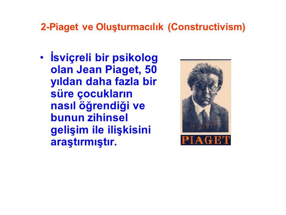2-Piaget ve Oluşturmacılık (Constructivism) İsviçreli bir psikolog olan Jean Piaget, 50 yıldan daha fazla bir süre çocukların nasıl öğrendiği ve bunun