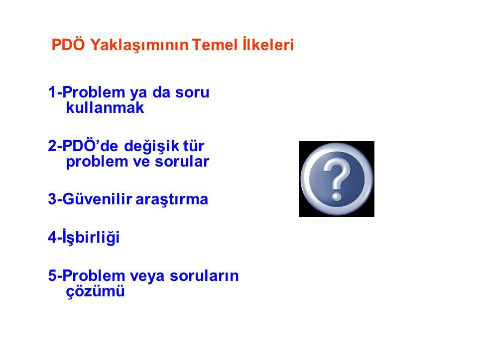 PDÖ Yaklaşımının Temel İlkeleri 1-Problem ya da soru kullanmak 2-PDÖ'de değişik tür problem ve sorular 3-Güvenilir araştırma 4-İşbirliği 5-Problem vey