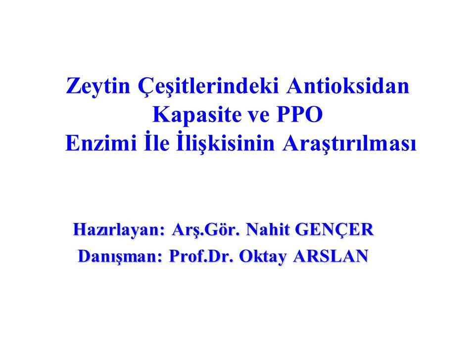 Zeytin Çeşitlerindeki Antioksidan Kapasite ve PPO Enzimi İle İlişkisinin Araştırılması Hazırlayan: Arş.Gör. Nahit GENÇER Danışman: Prof.Dr. Oktay ARSL