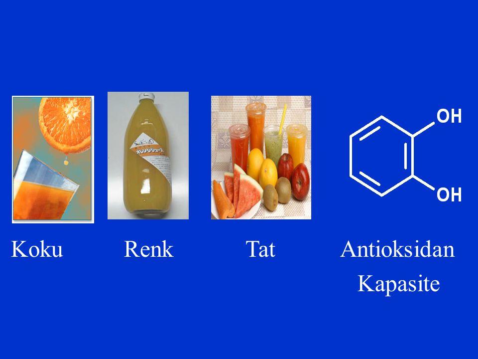 Koku Renk Tat Antioksidan Kapasite