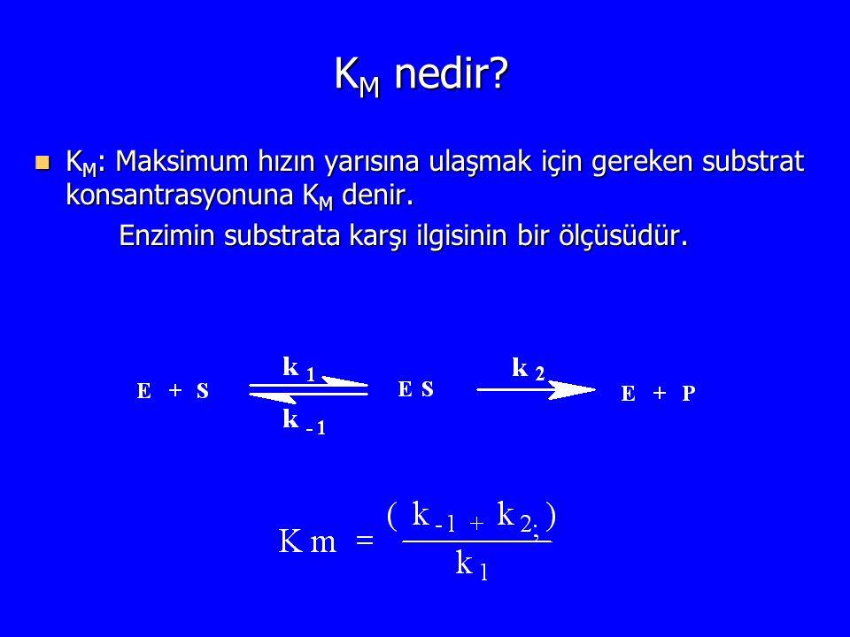 K M nedir? K M nedir? K M : Maksimum hızın yarısına ulaşmak için gereken substrat konsantrasyonuna K M denir. K M : Maksimum hızın yarısına ulaşmak iç
