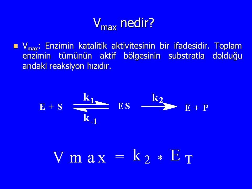 V max nedir? V max : Enzimin katalitik aktivitesinin bir ifadesidir. Toplam enzimin tümünün aktif bölgesinin substratla dolduğu andaki reaksiyon hızıd