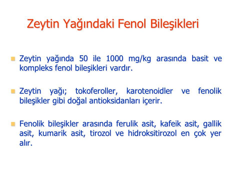 Zeytin Yağındaki Fenol Bileşikleri Zeytin yağında 50 ile 1000 mg/kg arasında basit ve kompleks fenol bileşikleri vardır. Zeytin yağında 50 ile 1000 mg